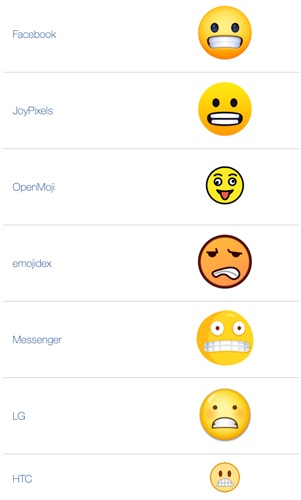 Emoji grimace